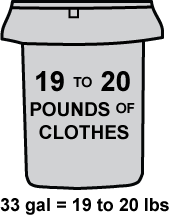 Wash & Fold - 30 Gal Bag = 19 to 20 lbs of clothes
